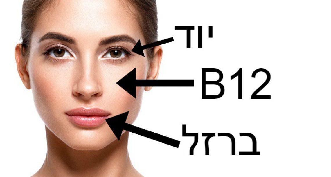 5 סימנים קריטיים למחסור בחומרים מזינים בגוף שאפשר לראות על הפנים