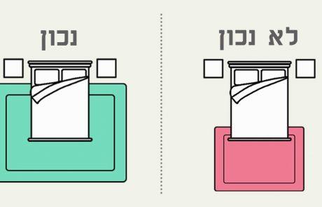 18 רעיונות פשוטים ולא יקרים שיהפכו את הדירה שלכם להיראות מדהים!