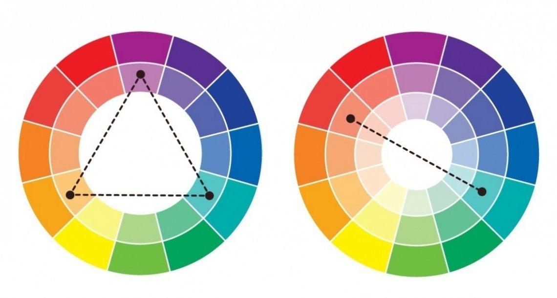 תרשים שילוב הצבעים האולטימטיבי – שיהפוך אתכם למעצבי על